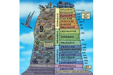 History of Earth - Geologic Timescale